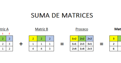 Suma de matrices, Jairo Galeas