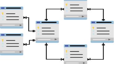 Relaciones en Bases de datos
